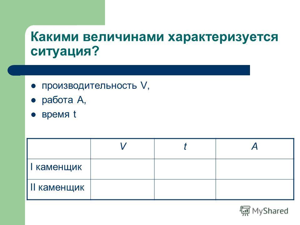 Какими величинами характеризуется ситуация? производительность V, работа А, время t VtA I каменщик II каменщик