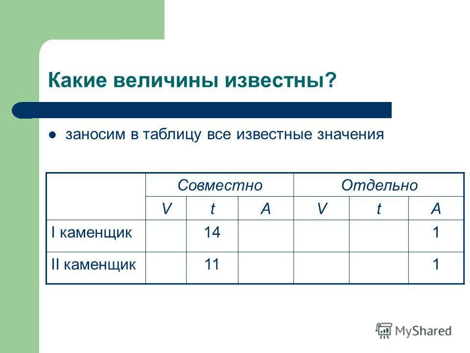 Какие величины известны? заносим в таблицу все известные значения СовместноОтдельно VtAVtA I каменщик141 II каменщик111