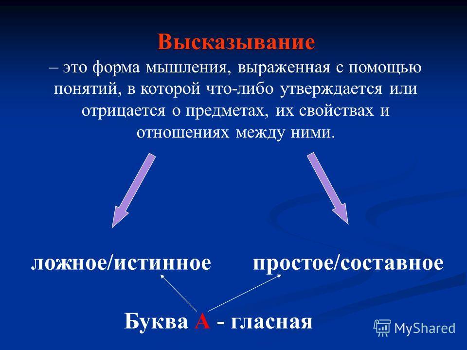 Высказывание – это форма мышления, выраженная с помощью понятий, в которой что-либо утверждается или отрицается о предметах, их свойствах и отношениях между ними. простое/составноеложное/истинное Буква А - гласная