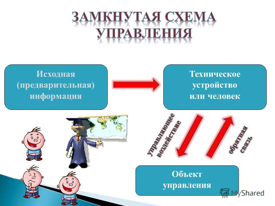 Исходная (предварительная) информация Объект управления Техническое устройство или человек
