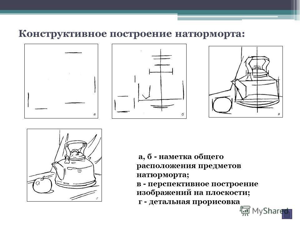 Конструктивное построение натюрморта: а, б - наметка общего расположения предметов натюрморта; в - перспективное построение изображений на плоскости; г - детальная прорисовка