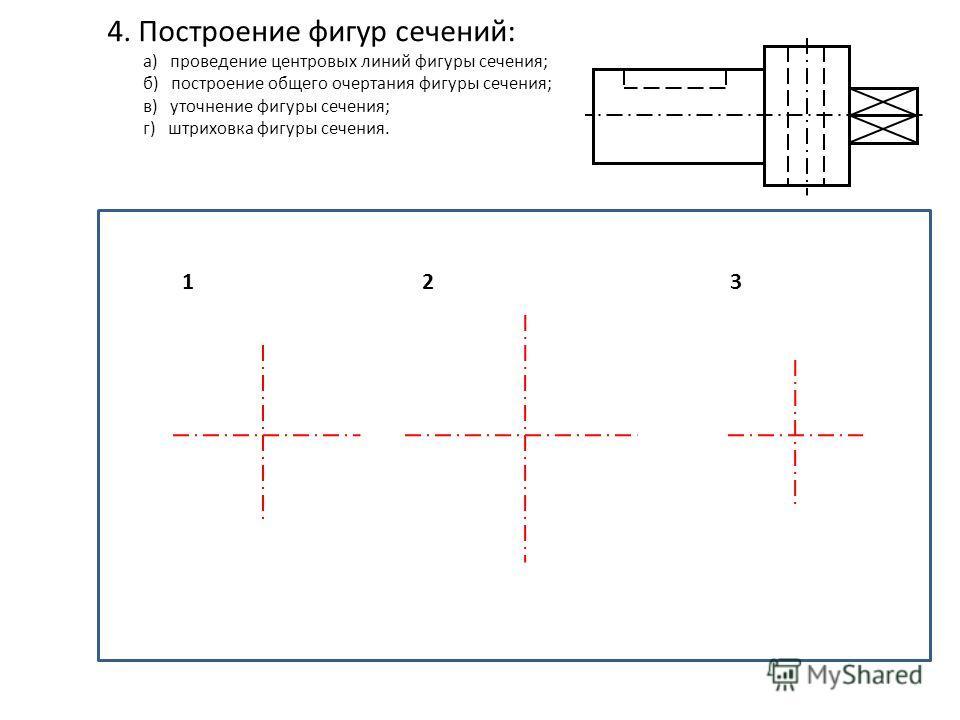 4. Построение фигур сечений: а) проведение центровых линий фигуры сечения; б) построение общего очертания фигуры сечения; в) уточнение фигуры сечения; г) штриховка фигуры сечения. 123
