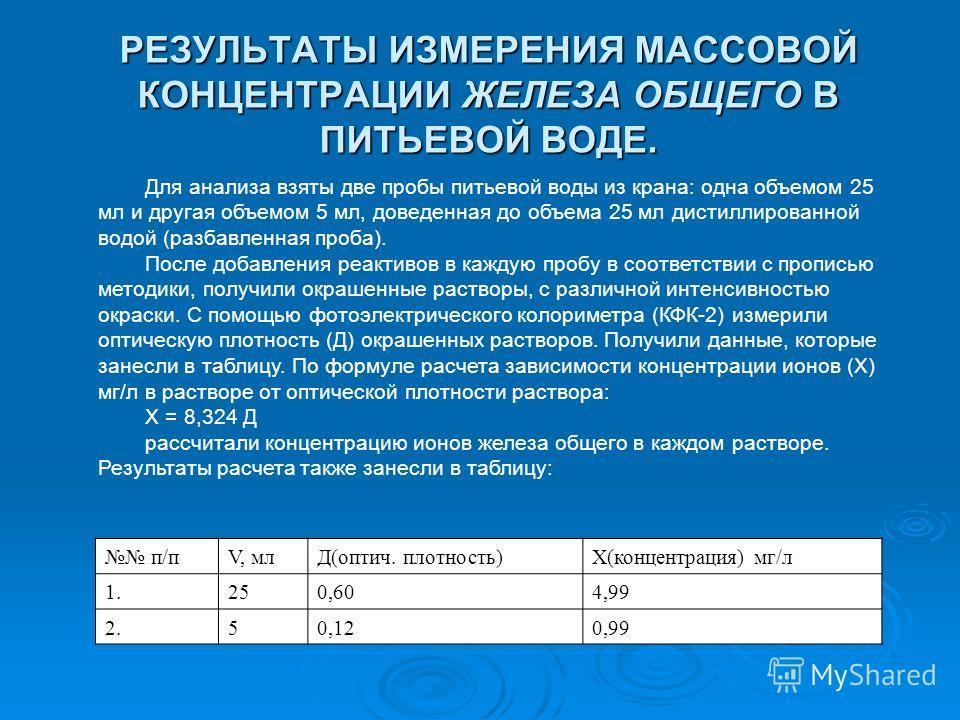 РЕЗУЛЬТАТЫ ИЗМЕРЕНИЯ МАССОВОЙ КОНЦЕНТРАЦИИ ЖЕЛЕЗА ОБЩЕГО В ПИТЬЕВОЙ ВОДЕ. Для анализа взяты две пробы питьевой воды из крана: одна объемом 25 мл и другая объемом 5 мл, доведенная до объема 25 мл дистиллированной водой (разбавленная проба). После доба