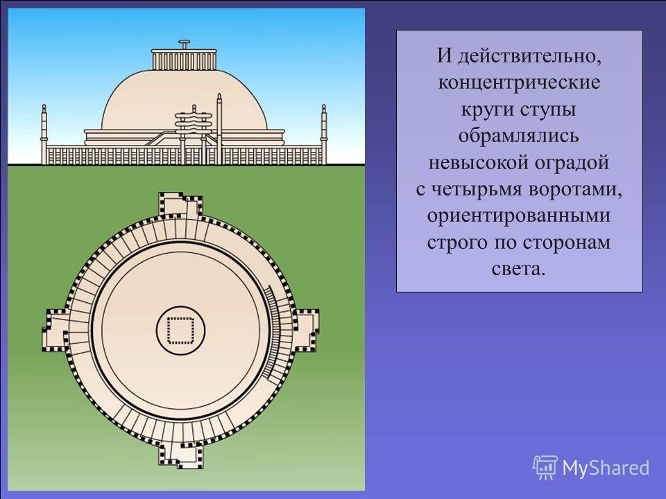 И действительно, концентрические круги ступы обрамлялись невысокой оградой с четырьмя воротами, ориентированными строго по сторонам света.