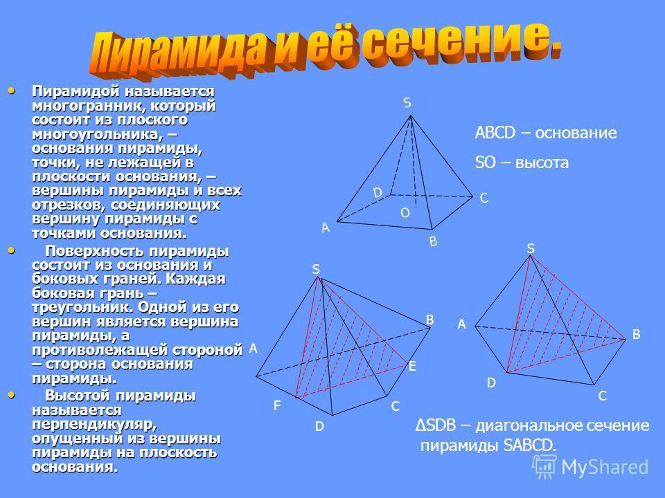 Пирамидой называется многогранник, который состоит из плоского многоугольника, – основания пирамиды, точки, не лежащей в плоскости основания, – вершины пирамиды и всех отрезков, соединяющих вершину пирамиды с точками основания. Пирамидой называется м