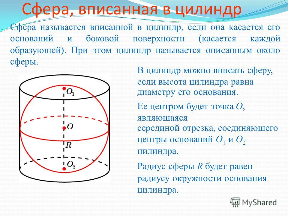Сфера, вписанная в цилиндр Сфера называется вписанной в цилиндр, если она касается его оснований и боковой поверхности (касается каждой образующей). При этом цилиндр называется описанным около сферы. В цилиндр можно вписать сферу, если высота цилиндр