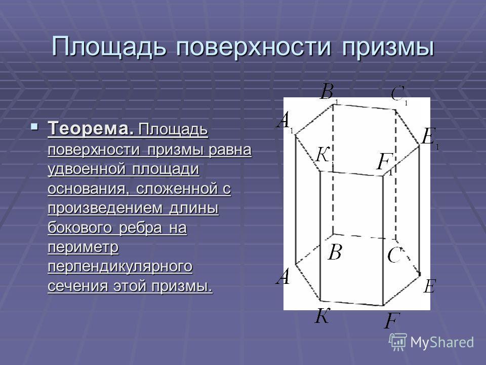 Площадь поверхности призмы Теорема. Площадь поверхности призмы равна удвоенной площади основания, сложенной с произведением длины бокового ребра на периметр перпендикулярного сечения этой призмы. Теорема. Площадь поверхности призмы равна удвоенной пл