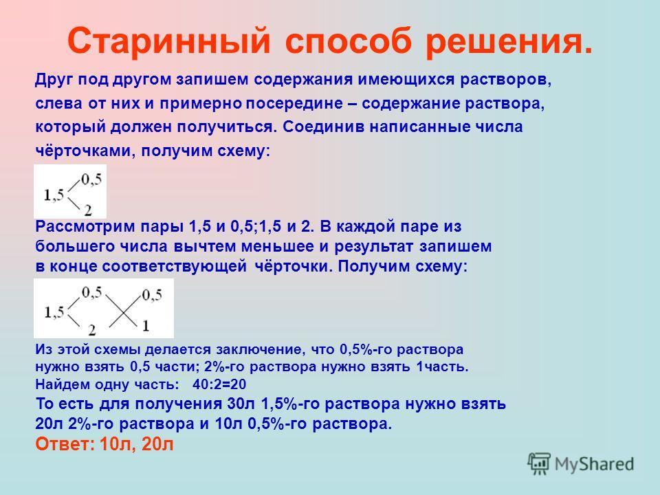 Старинный способ решения. Друг под другом запишем содержания имеющихся растворов, слева от них и примерно посередине – содержание раствора, который должен получиться. Соединив написанные числа чёрточками, получим схему: Рассмотрим пары 1,5 и 0,5;1,5