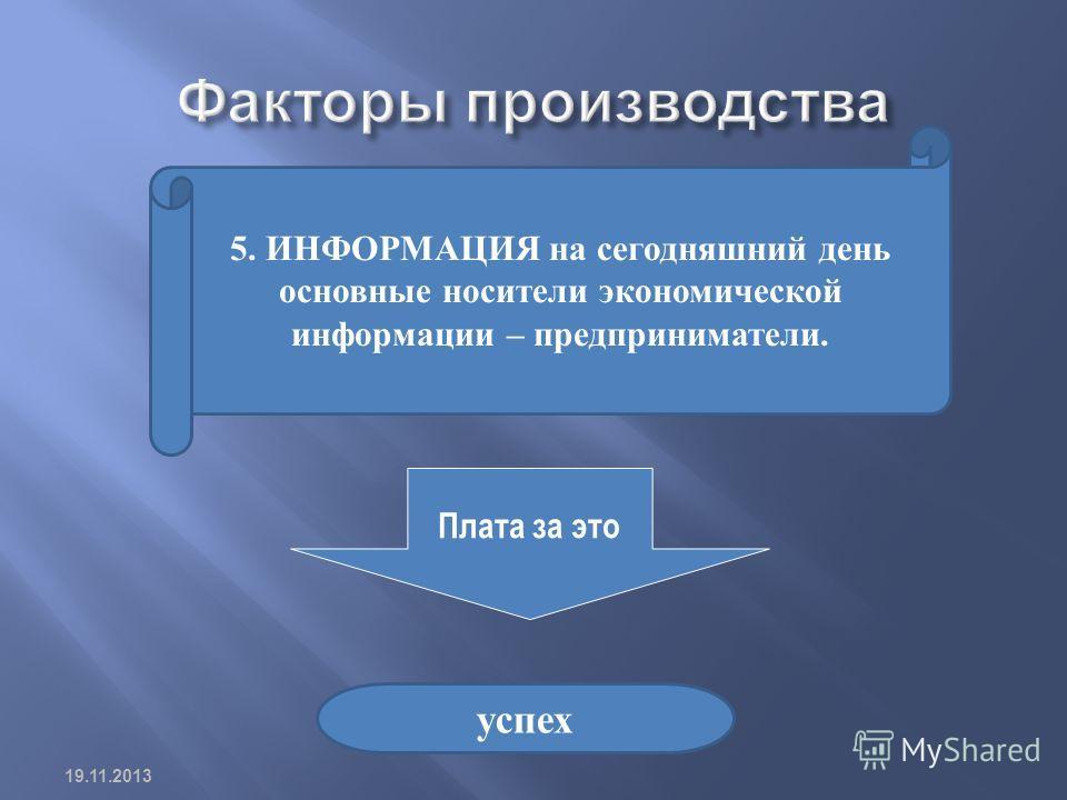 Плата за это 19.11.2013 5. ИНФОРМАЦИЯ на сегодняшний день основные носители экономической информации – предприниматели. успех