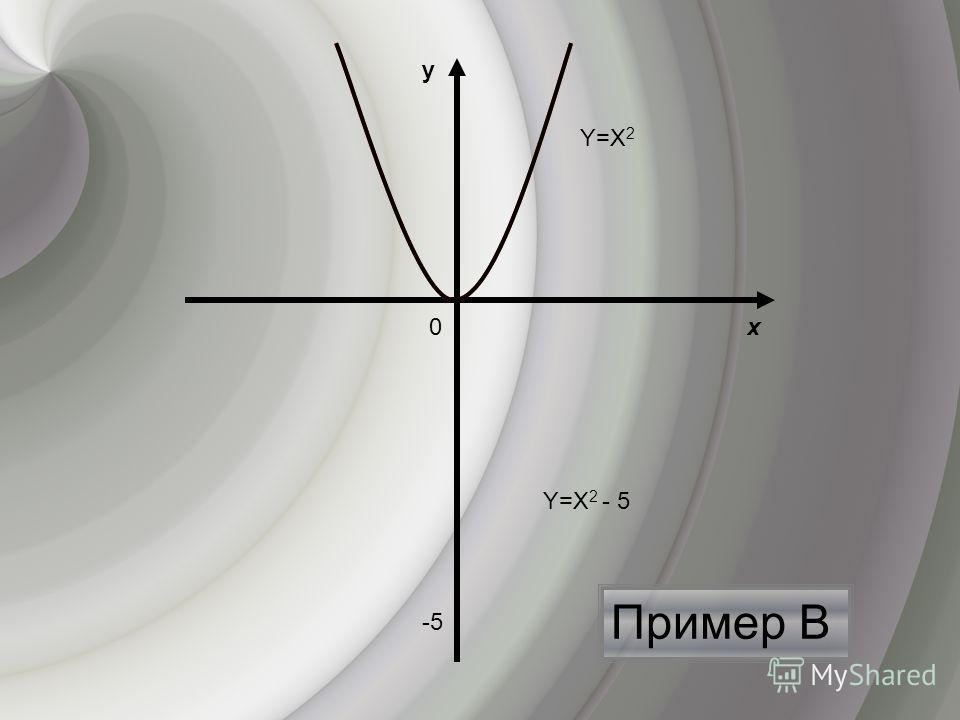х y 0 -5 Y=Х 2 Y=Х 2 - 5 Пример В
