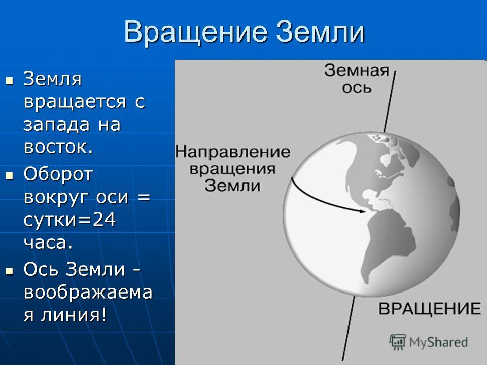 Вращение Земли Земля вращается с запада на восток. Земля вращается с запада на восток. Оборот вокруг оси = сутки=24 часа. Оборот вокруг оси = сутки=24 часа. Ось Земли - воображаема я линия! Ось Земли - воображаема я линия!
