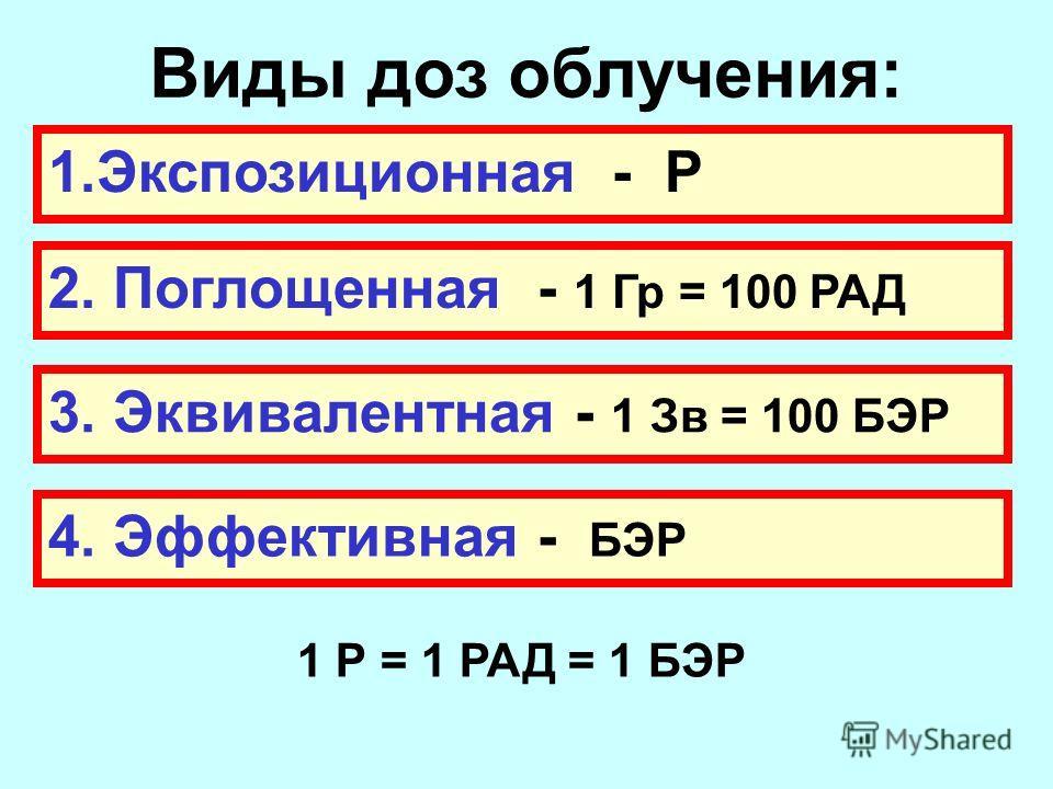 Виды доз облучения: 1.Экспозиционная - Р 2. Поглощенная - 1 Гр = 100 РАД 3. Эквивалентная - 1 Зв = 100 БЭР 4. Эффективная - БЭР 1 Р = 1 РАД = 1 БЭР