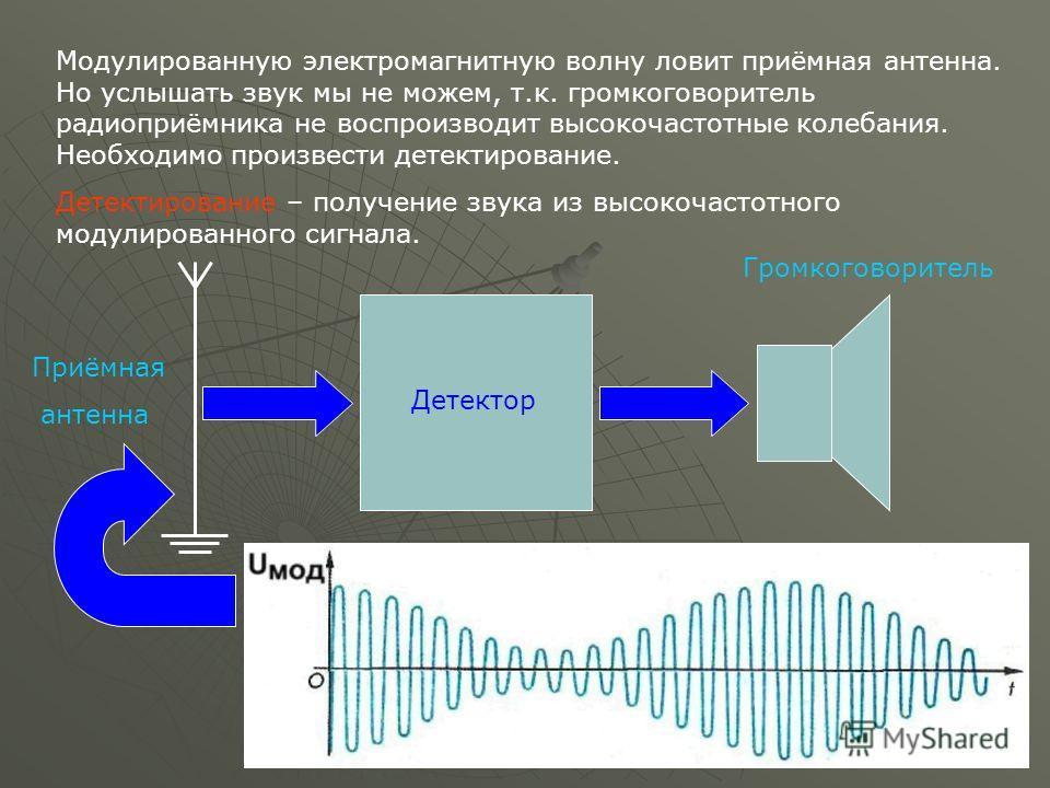 Модулированную электромагнитную волну ловит приёмная антенна. Но услышать звук мы не можем, т.к. громкоговоритель радиоприёмника не воспроизводит высокочастотные колебания. Необходимо произвести детектирование. Детектирование – получение звука из выс