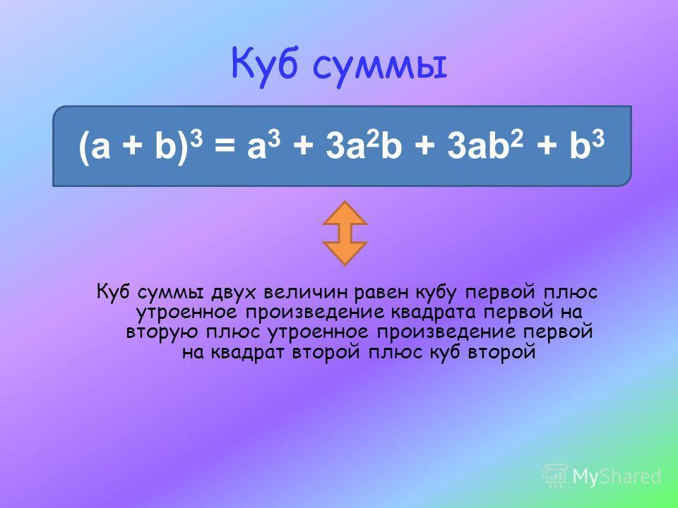 Куб суммы (a + b) 3 = a 3 + 3a 2 b + 3ab 2 + b 3 Куб суммы двух величин равен кубу первой плюс утроенное произведение квадрата первой на вторую плюс утроенное произведение первой на квадрат второй плюс куб второй