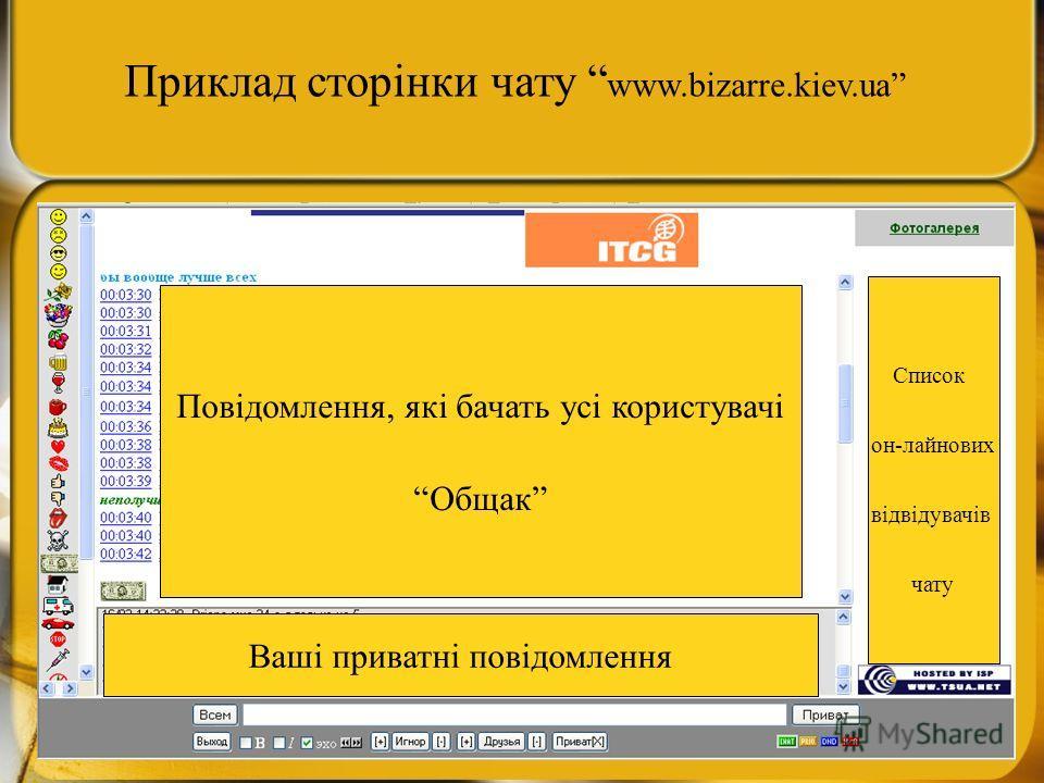 Приклад сторінки чату www.bizarre.kiev.ua Ваші приватні повідомлення Повідомлення, які бачать усі користувачі Общак Список он-лайнових відвідувачів чату