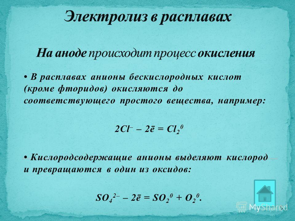 В расплавах анионы бескислородных кислот (кроме фторидов) окисляются до соответствующего простого вещества, например: 2Cl – – 2ē = Cl 2 0 Кислородсодержащие анионы выделяют кислород и превращаются в один из оксидов: SO 4 2– – 2ē = SO 2 0 + O 2 0. 5