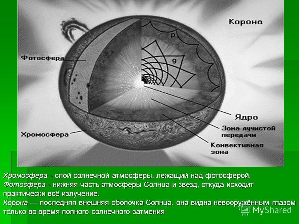 Хромосфера - слой солнечной атмосферы, лежащий над фотосферой. Фотосфера - нижняя часть атмосферы Солнца и звезд, откуда исходит практически всё излучение. Корона последняя внешняя оболочка Солнца. она видна невооружённым глазом только во время полно