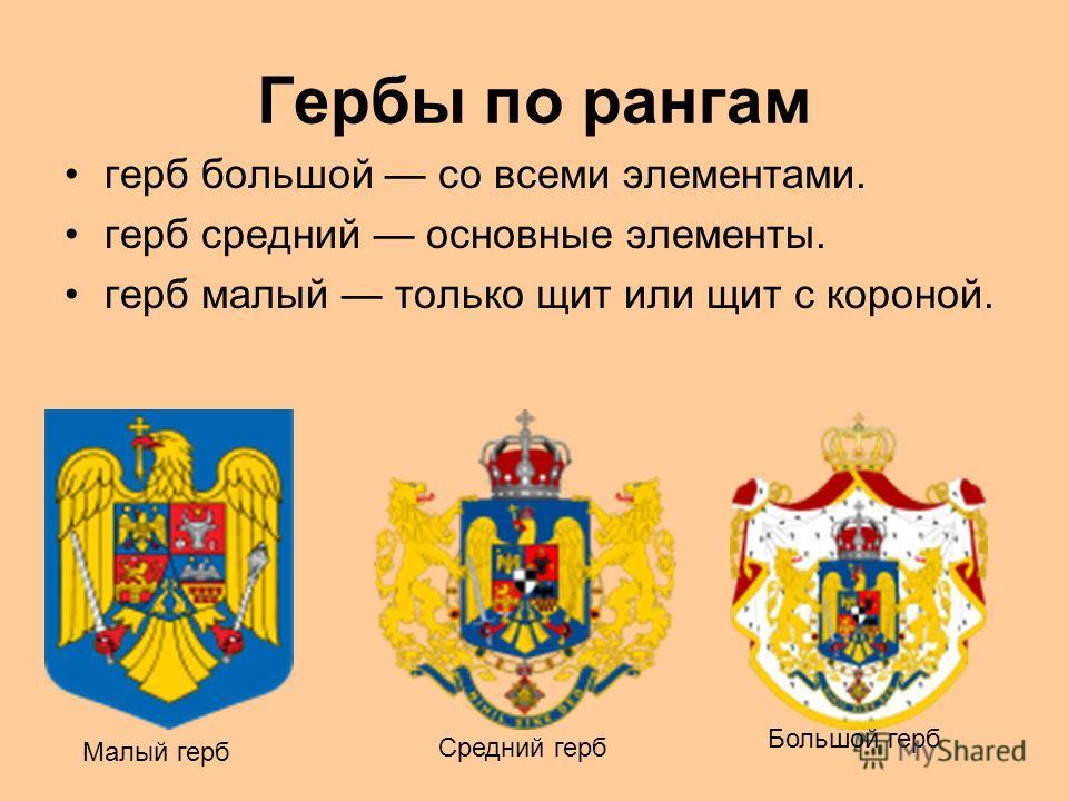 Гербы по рангам герб большой со всеми элементами. герб средний основные элементы. герб малый только щит или щит с короной. Малый герб Средний герб Большой герб