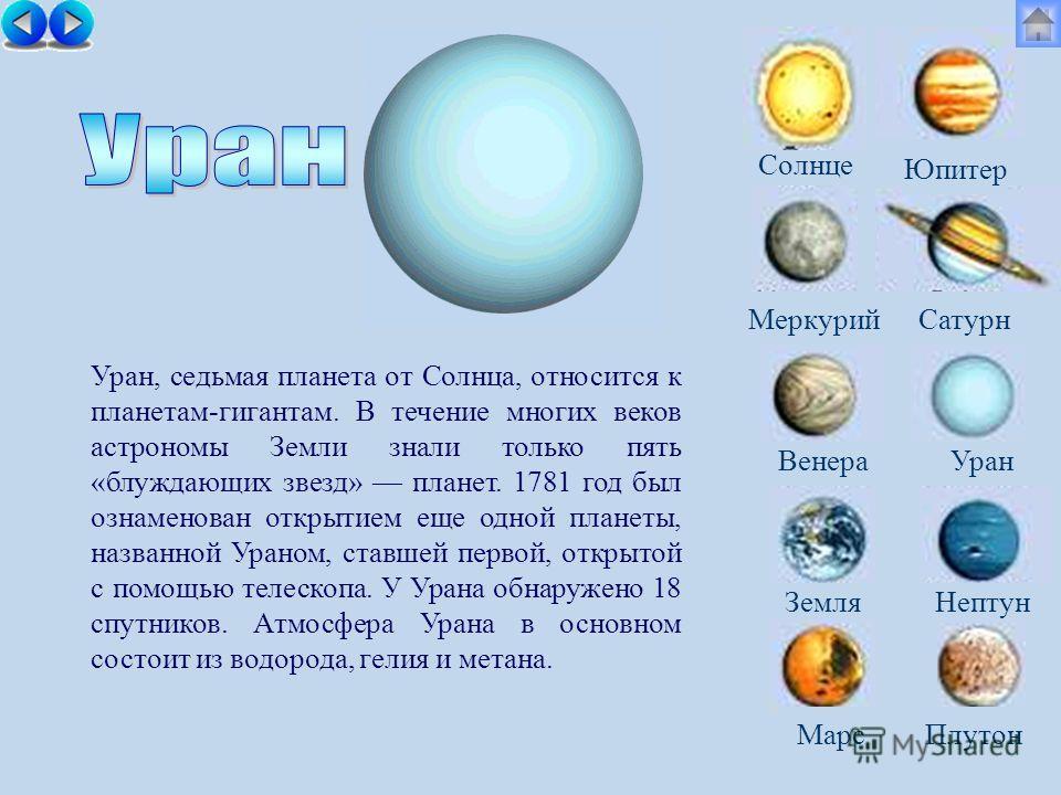 Солнце МеркурийСатурн ВенераУран ЗемляНептун Юпитер МарсПлутон Уран, седьмая планета от Солнца, относится к планетам-гигантам. В течение многих веков астрономы Земли знали только пять «блуждающих звезд» планет. 1781 год был ознаменован открытием еще
