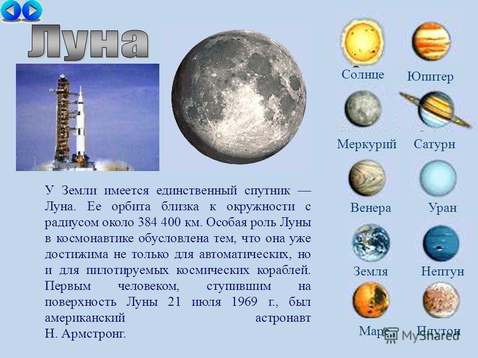 Солнце МеркурийСатурн ВенераУран ЗемляНептун Юпитер МарсПлутон У Земли имеется единственный спутник Луна. Ее орбита близка к окружности с радиусом около 384 400 км. Особая роль Луны в космонавтике обусловлена тем, что она уже достижима не только для
