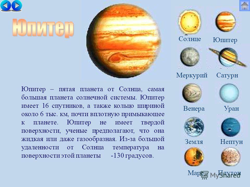Солнце МеркурийСатурн ВенераУран ЗемляНептун Юпитер МарсПлутон Юпитер – пятая планета от Солнца, самая большая планета солнечной системы. Юпитер имеет 16 спутников, а также кольцо шириной около 6 тыс. км, почти вплотную примыкающее к планете. Юпитер