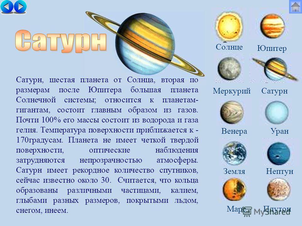 Солнце МеркурийСатурн ВенераУран ЗемляНептун Юпитер МарсПлутон Сатурн, шестая планета от Солнца, вторая по размерам после Юпитера большая планета Солнечной системы; относится к планетам- гигантам, состоит главным образом из газов. Почти 100% его масс