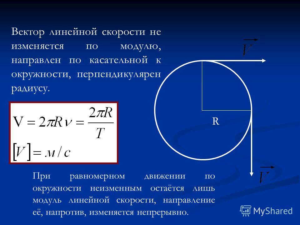 R Вектор линейной скорости не изменяется по модулю, направлен по касательной к окружности, перпендикулярен радиусу. При равномерном движении по окружности неизменным остаётся лишь модуль линейной скорости, направление её, напротив, изменяется непреры