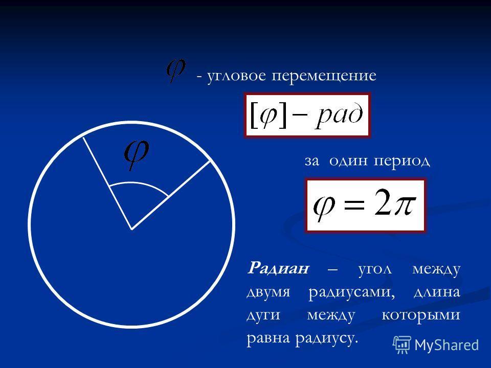 - угловое перемещение за один период Радиан – угол между двумя радиусами, длина дуги между которыми равна радиусу.
