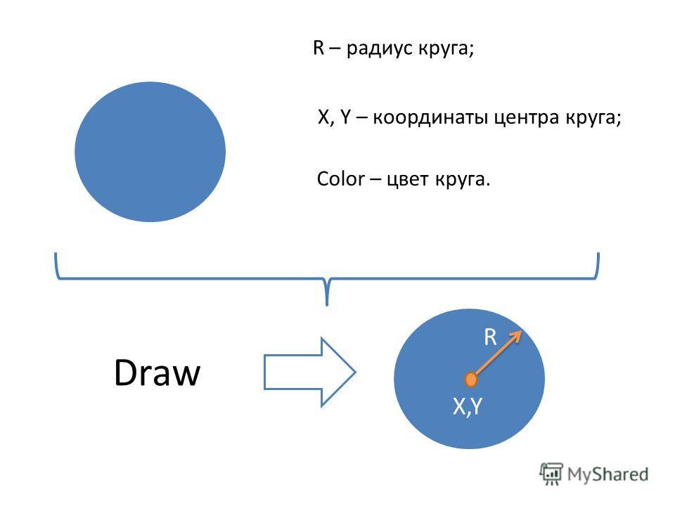 X, Y – координаты центра круга; Draw R – радиус круга; Color – цвет круга. R X,Y