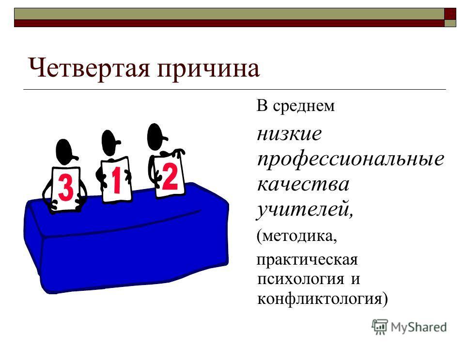 Четвертая причина В среднем низкие профессиональные качества учителей, (методика, практическая психология и конфликтология)