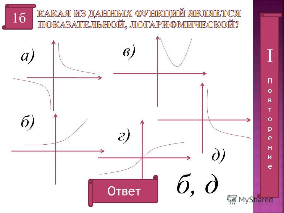 а) б) в) г) д) 1б Ответ б, д