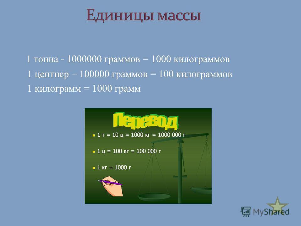 1 тонна - 1000000 граммов = 1000 килограммов 1 центнер – 100000 граммов = 100 килограммов 1 килограмм = 1000 грамм