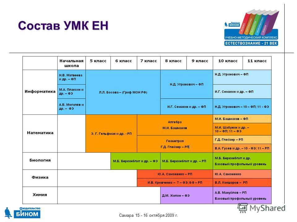 Самара 15 - 16 октября 2009 г. Состав УМК ЕН