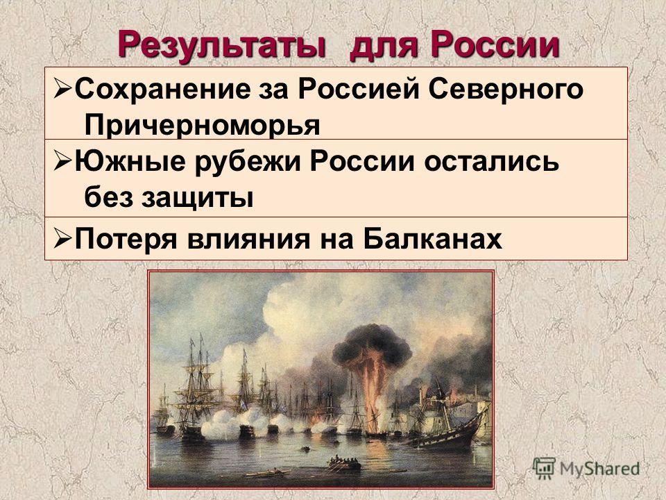Результаты для России Сохранение за Россией Северного Причерноморья Южные рубежи России остались без защиты Потеря влияния на Балканах