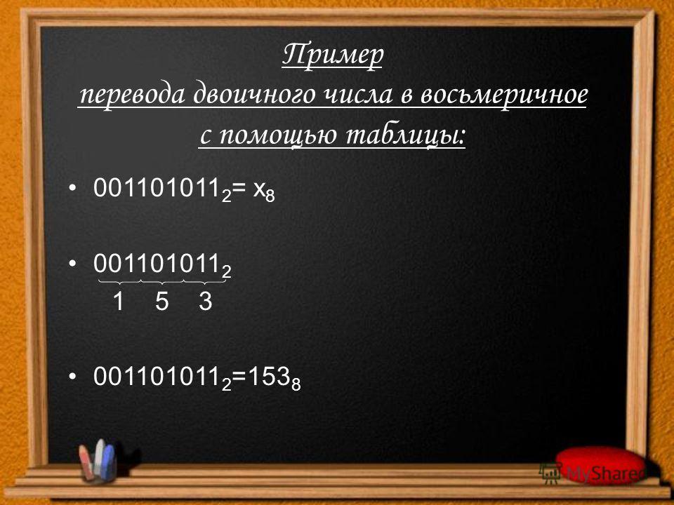 Пример перевода двоичного числа в восьмеричное с помощью таблицы: 001101011 2 = х 8 001101011 2 1 5 3 001101011 2 =153 8