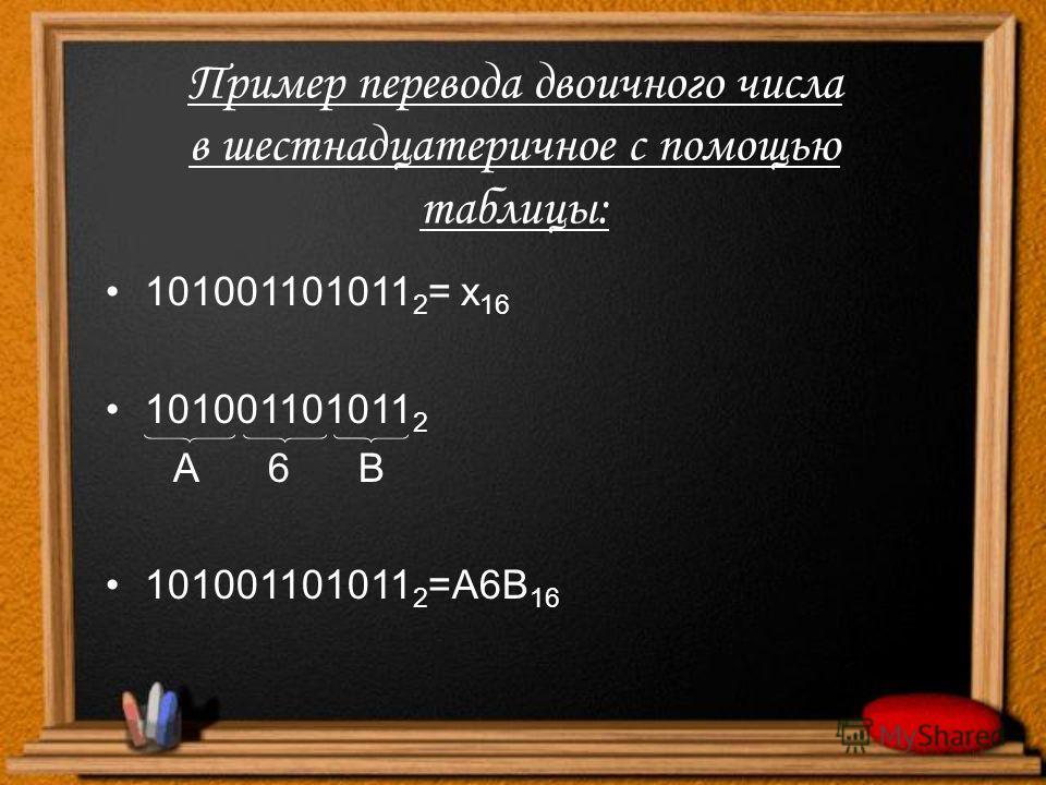 Пример перевода двоичного числа в шестнадцатеричное с помощью таблицы: 101001101011 2 = х 16 101001101011 2 А 6 В 101001101011 2 =А6В 16