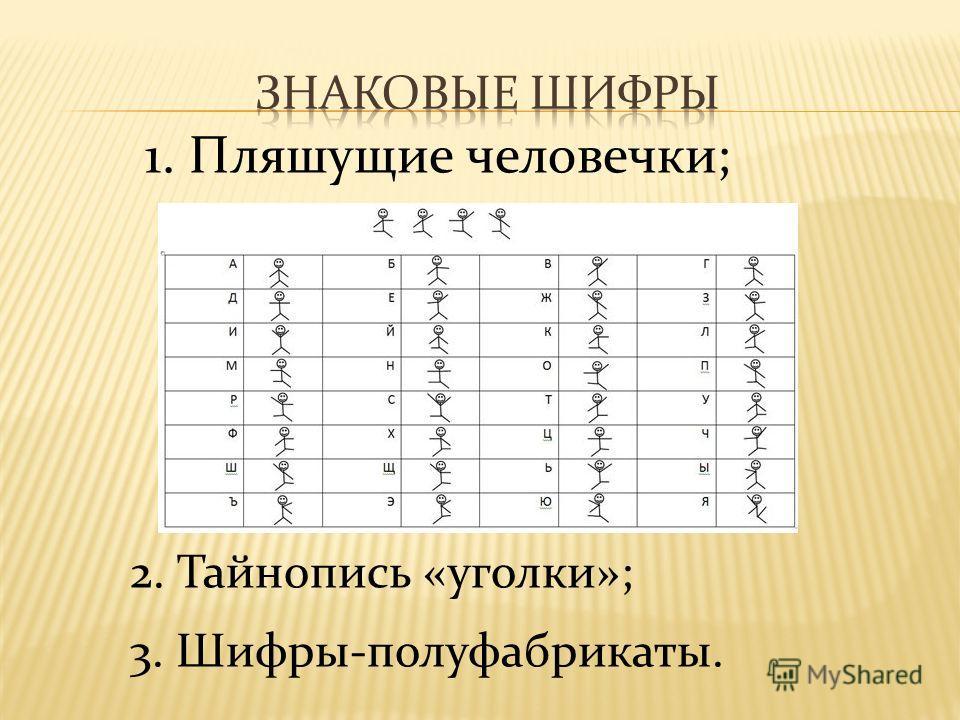 1. Пляшущие человечки; 2. Тайнопись «уголки»; 3. Шифры-полуфабрикаты.