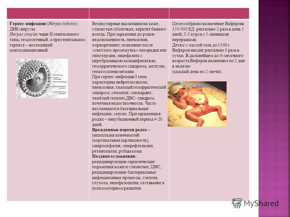 Герпес-инфекция (Herpes infectio); ДНК-вирусы Herpes simplex чаще II генитального типа; гематогенный, а при генитальном герпесе – восходящий контаминационный. Везикулярные высыпания на коже, слизистых оболочках, кератит бывают всегда. При заражении д