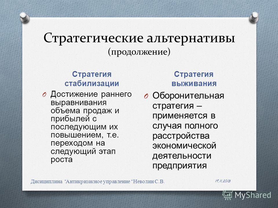 Стратегические альтернативы (продолжение) Стратегия стабилизации Стратегия выживания 19.11.2013 Дисициплина