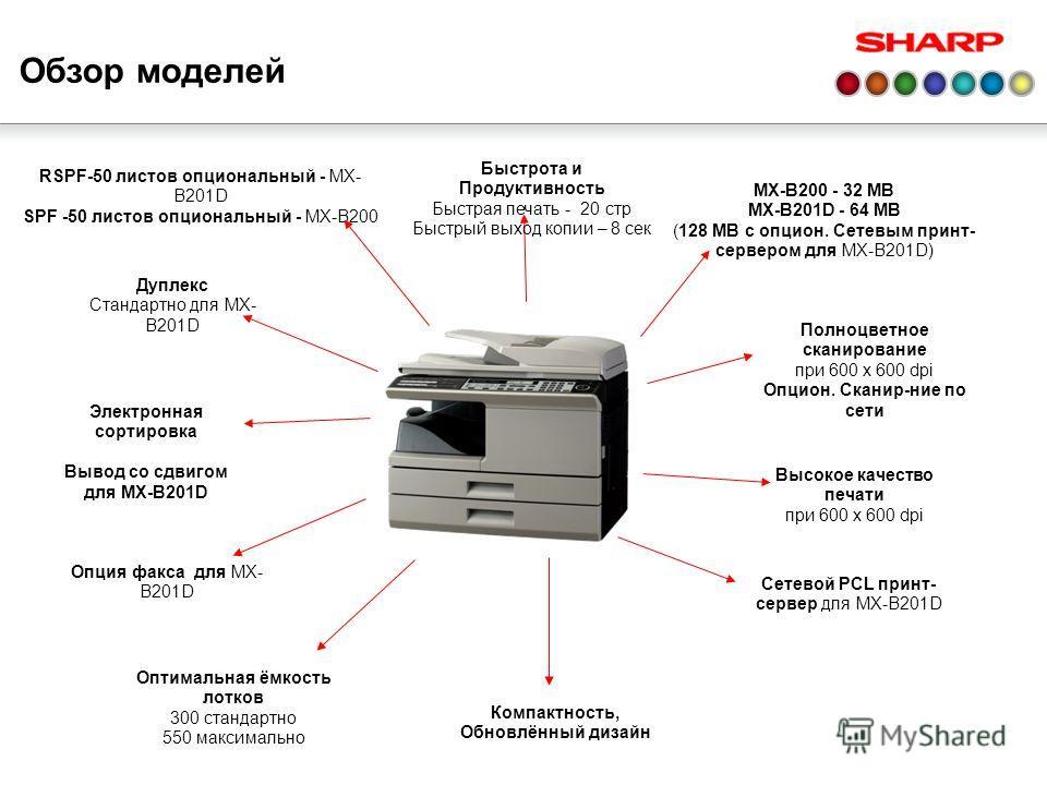 Обзор моделей Быстрота и Продуктивность Быстрая печать - 20 стр Быстрый выход копии – 8 сек Полноцветное сканирование при 600 x 600 dpi Опцион. Сканир-ние по сети Высокое качество печати при 600 x 600 dpi Компактность, Обновлённый дизайн Оптимальная