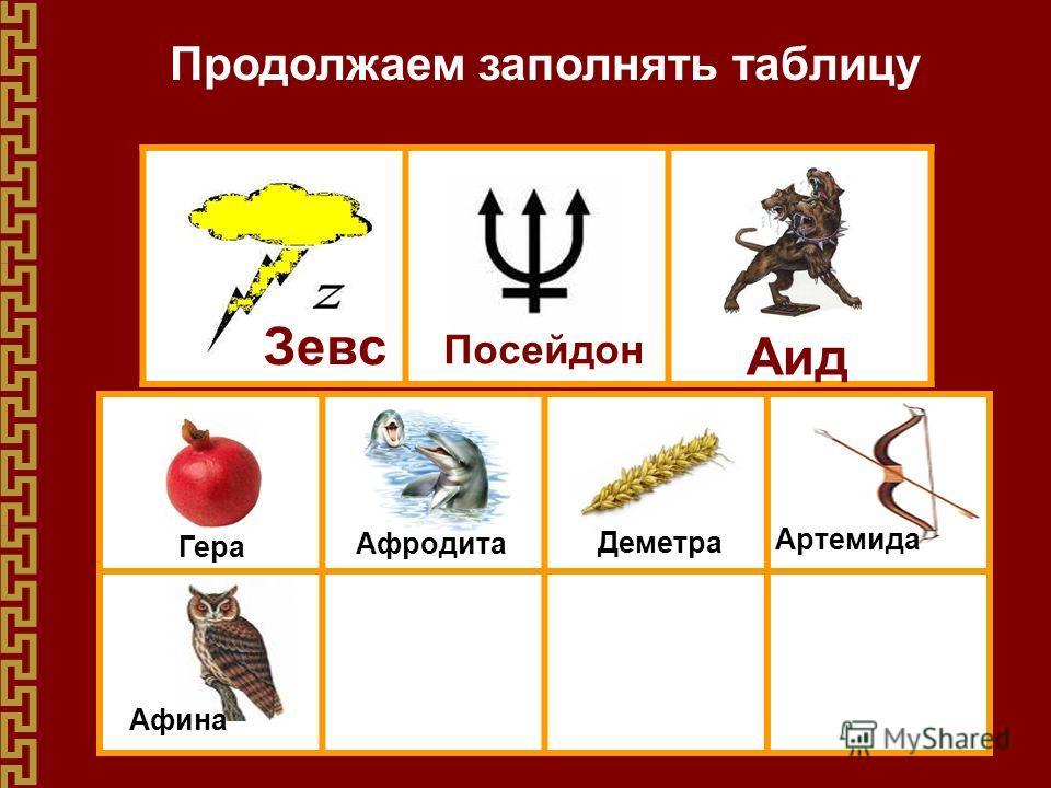 Продолжаем заполнять таблицу Зевс Посейдон Аид Гера Афродита Деметра Артемида Афина