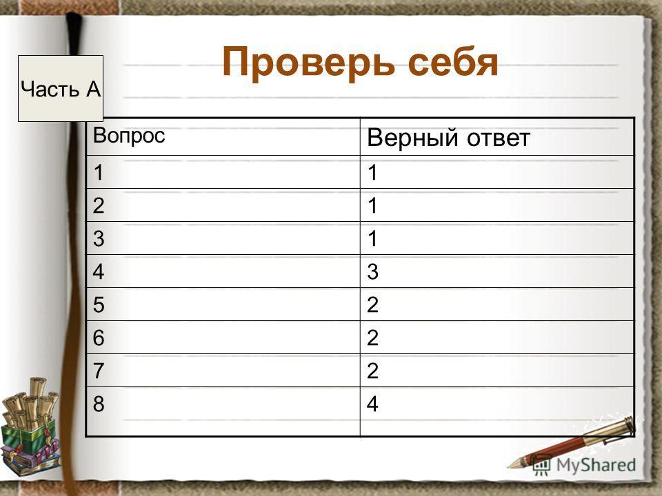 Проверь себя Вопрос Верный ответ 11 21 31 43 52 62 72 84 Часть А