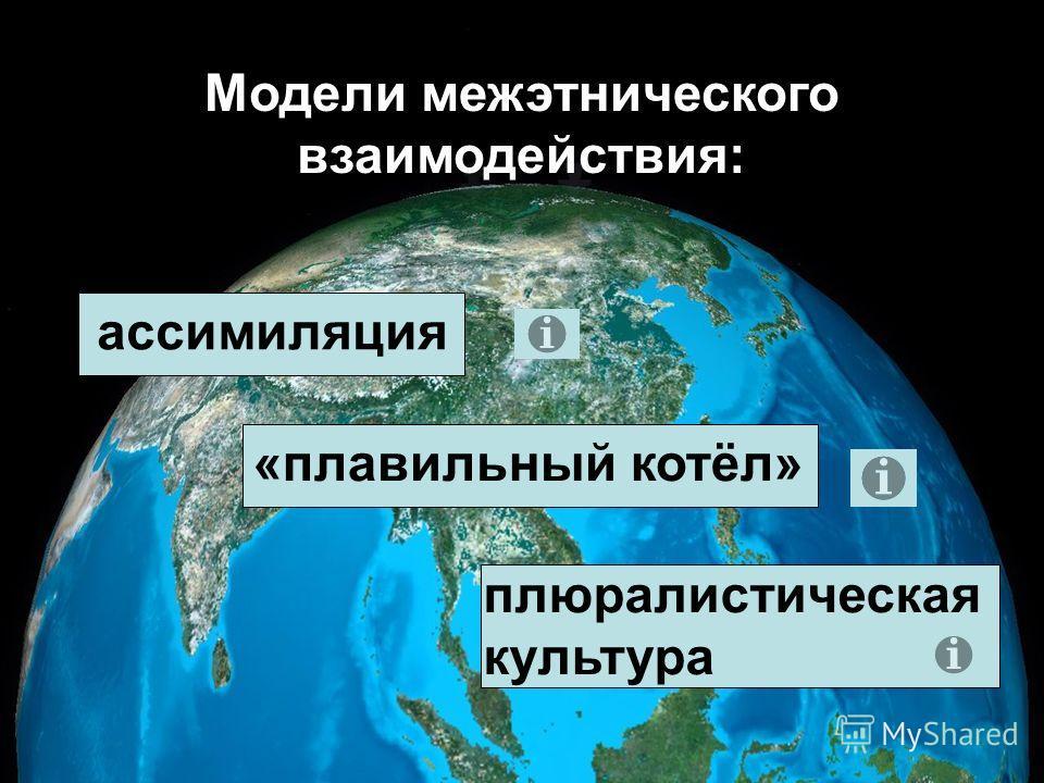 Модели межэтнического взаимодействия: ассимиляция «плавильный котёл» плюралистическая культура