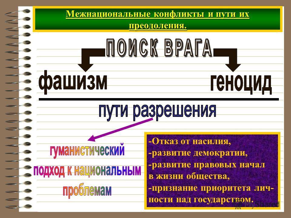 -Отказ от насилия, -развитие демократии, -развитие правовых начал в жизни общества, -признание приоритета лич- ности над государством.