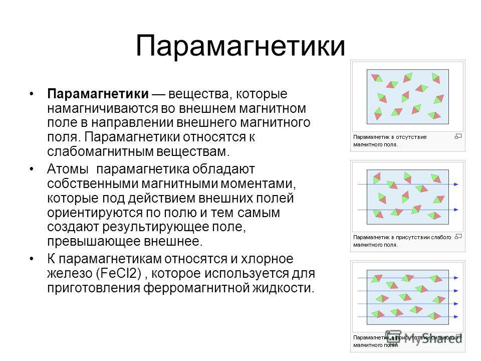 Парамагнетики Парамагнетики вещества, которые намагничиваются во внешнем магнитном поле в направлении внешнего магнитного поля. Парамагнетики относятся к слабомагнитным веществам. Атомы парамагнетика обладают собственными магнитными моментами, которы