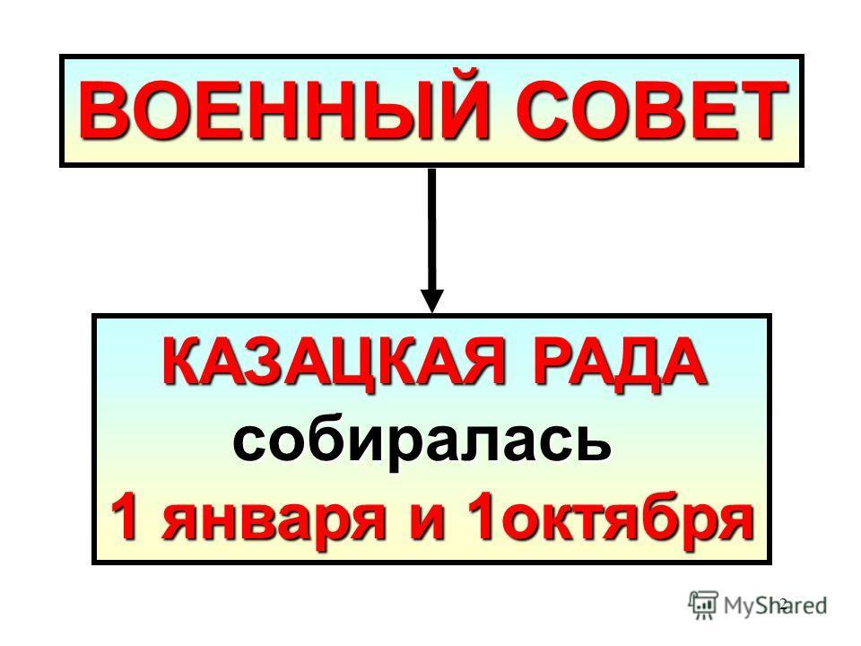 2 ВОЕННЫЙ СОВЕТ КАЗАЦКАЯ РАДА собиралась 1 января и 1октября