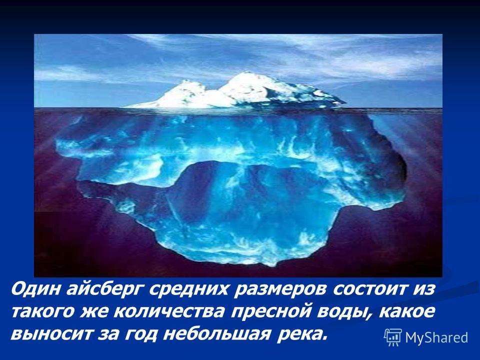 Покровные ледники имеют форму щитов или куполов, лед накапливается в средней части щита и растекается в стороны. Там где ледник спускается в океан от него откалывается глыба льда- АЙСБЕРГ.