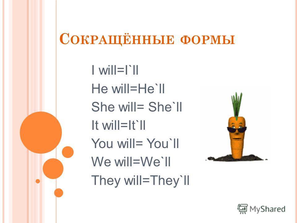 С ОКРАЩЁННЫЕ ФОРМЫ I will=I`ll He will=He`ll She will= She`ll It will=It`ll You will= You`ll We will=We`ll They will=They`ll