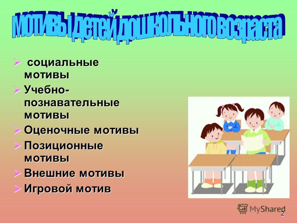 2 социальные мотивы социальные мотивы Учебно- познавательные мотивы Учебно- познавательные мотивы Оценочные мотивы Оценочные мотивы Позиционные мотивы Позиционные мотивы Внешние мотивы Внешние мотивы Игровой мотив Игровой мотив