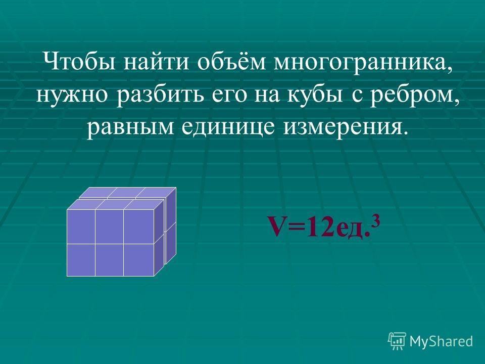 З а единицу объема принят объем куба, ребро которого равно единице длины. 1см 3 1м 3 1ед 3